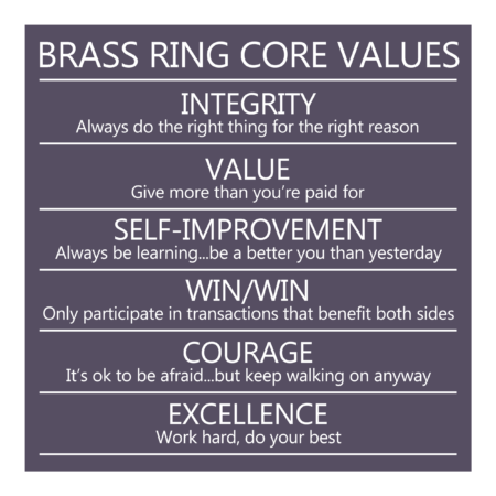 BRASS RING CORE VALUES: Integrity, Value, Self-improvement, Win/Win,  Courage, Excellence